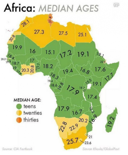 africa age .png