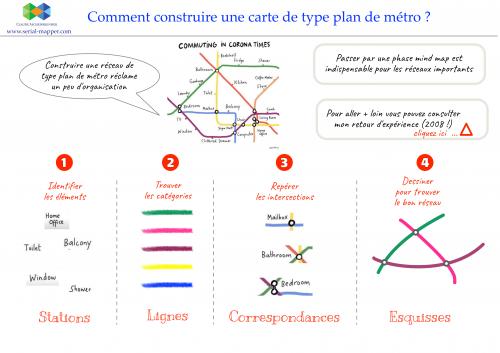 covid plan de metro.png